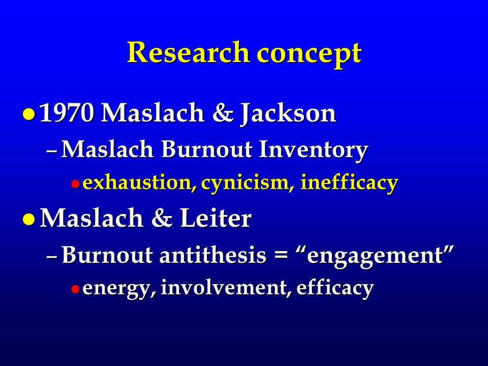 Research concept l 1970 Maslach & Jackson – Maslach Burnout Inventory l exhaustion, cynicism inefficacy l exhaustion, cynicism, inefficacy l Maslach & Leiter – Burnout antithesis = engagement l energy, involvement, efficacy