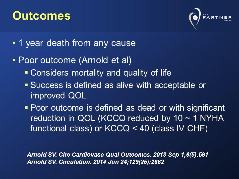 Poor Outcome Arnold SV. Circ Cardiovasc Qual Outcomes. 2013 Sep 1;6(5):591