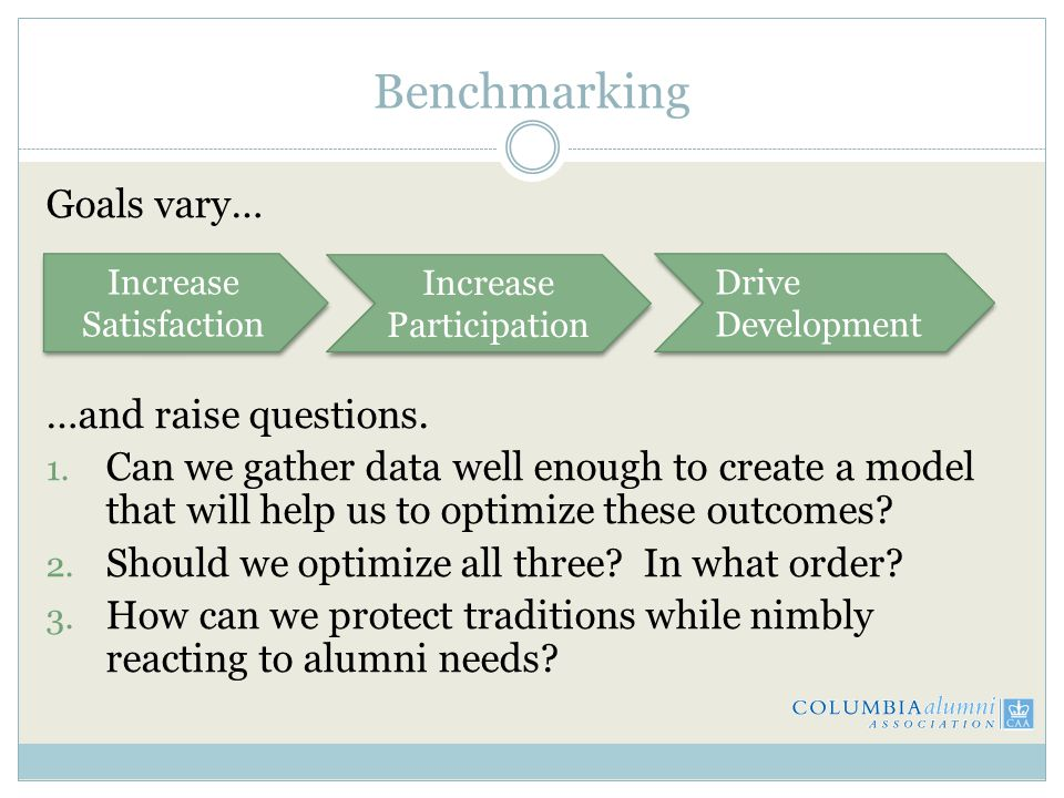 Benchmarking Goals vary… …and raise questions. 1.