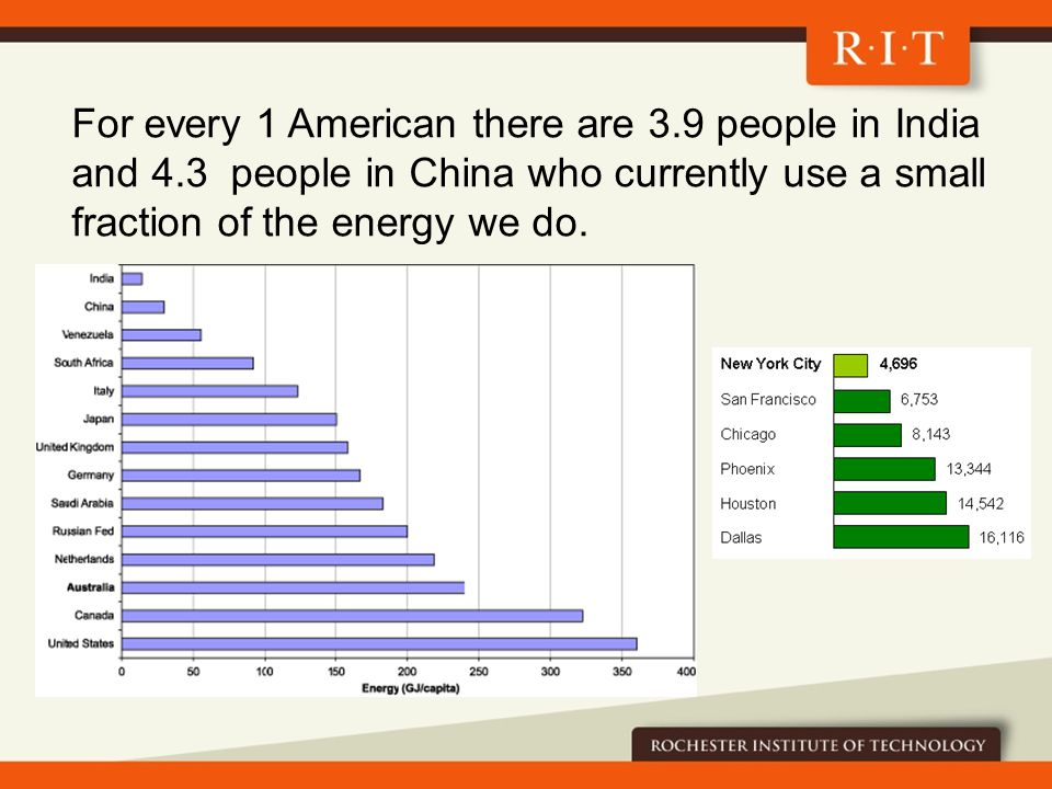 ~ 80% of PV production is in Asia ~ 80% of deployment is in Europe
