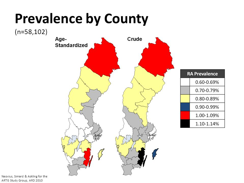 Prevalence by County (n=58,102) Neovius, Simard & Askling for the ARTIS Study Group, ARD 2010