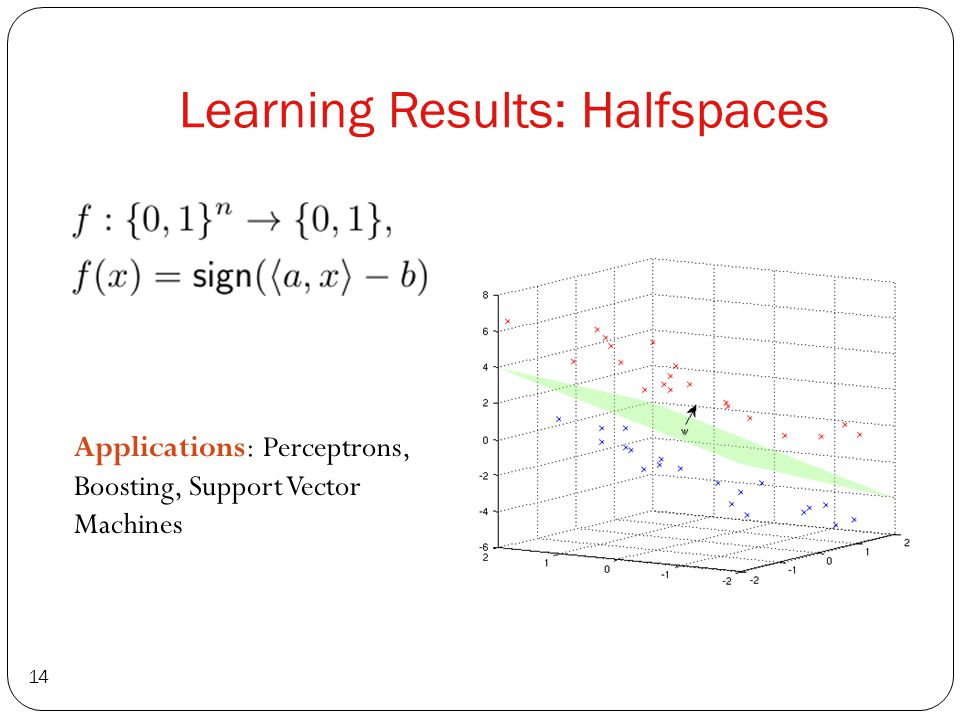 Learning Results: Halfspaces 14 Applications: Perceptrons, Boosting, Support Vector Machines