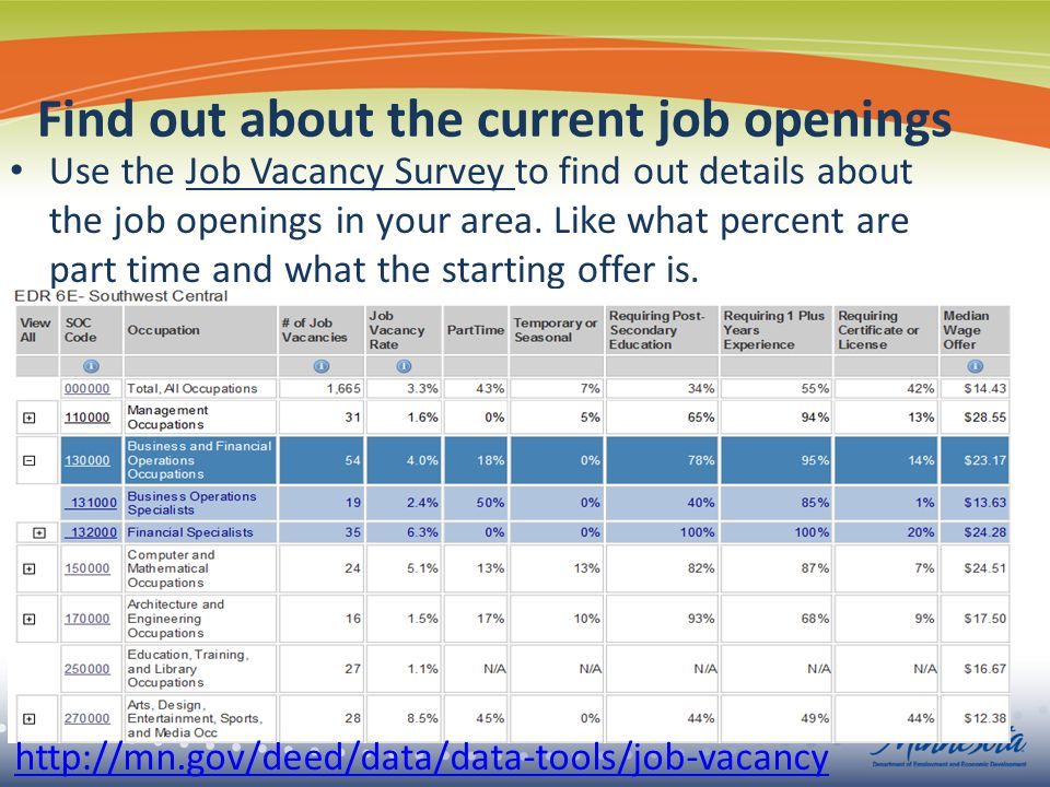 Find out about the current job openings Use the Job Vacancy Survey to find out details about the job openings in your area.