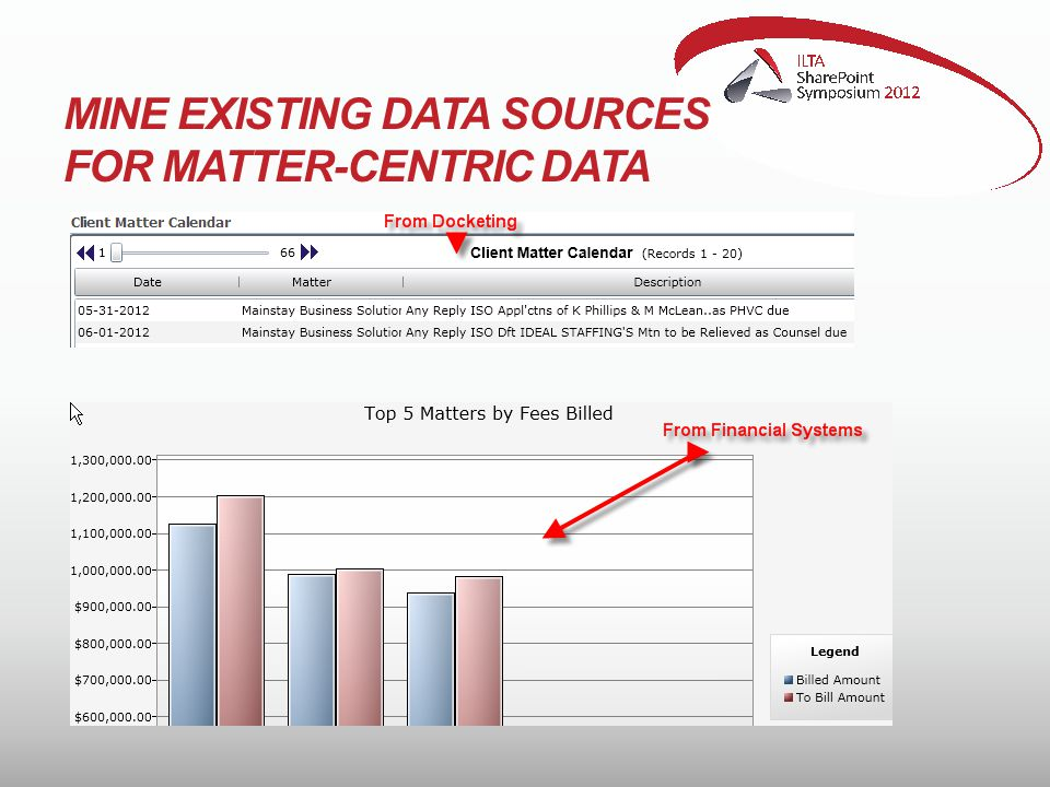 MINE EXISTING DATA SOURCES FOR MATTER-CENTRIC DATA
