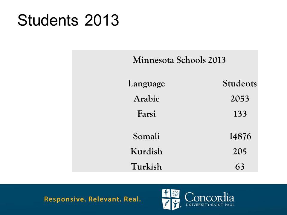 Students 2013 Minnesota Schools 2013 LanguageStudents Arabic2053 Farsi133 Somali14876 Kurdish205 Turkish63