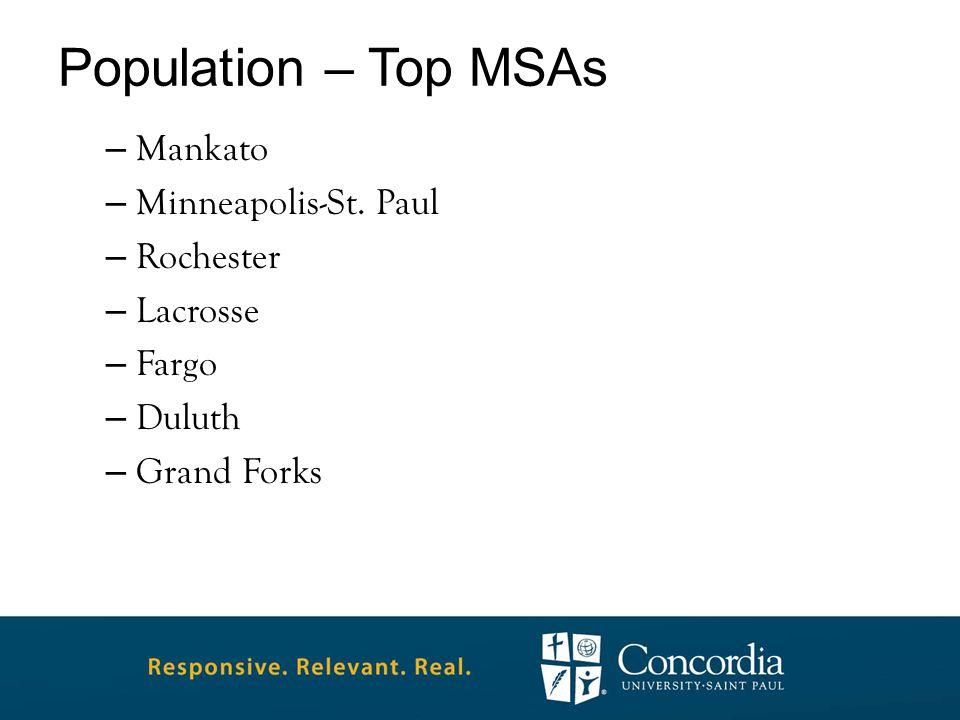 Population – Top MSAs – Mankato – Minneapolis-St. Paul – Rochester – Lacrosse – Fargo – Duluth – Grand Forks
