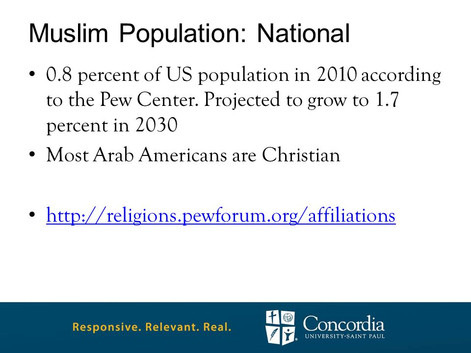 Muslim Population: National 0.8 percent of US population in 2010 according to the Pew Center. Projected to grow to 1.7 percent in 2030 Most Arab Ameri