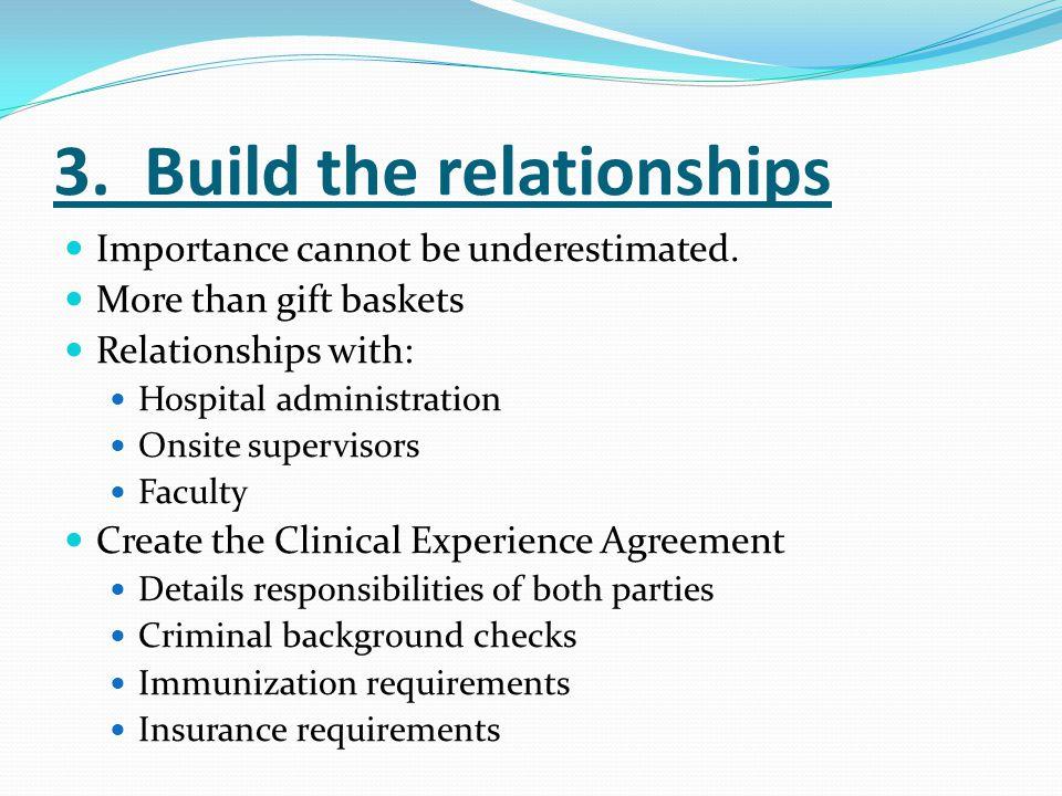 4.Design the Curriculum I.