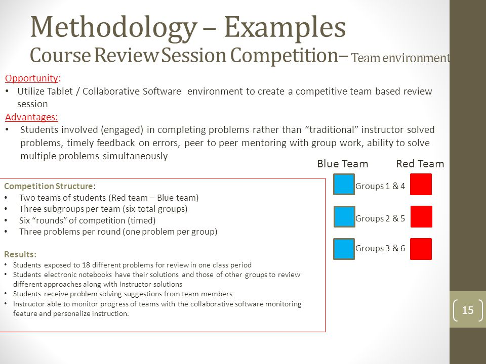 Competition Structure: Two teams of students (Red team – Blue team) Three subgroups per team (six total groups) Six rounds of competition (timed) Three problems per round (one problem per group) Results: Students exposed to 18 different problems for review in one class period Students electronic notebooks have their solutions and those of other groups to review different approaches along with instructor solutions Students receive problem solving suggestions from team members Instructor able to monitor progress of teams with the collaborative software monitoring feature and personalize instruction.