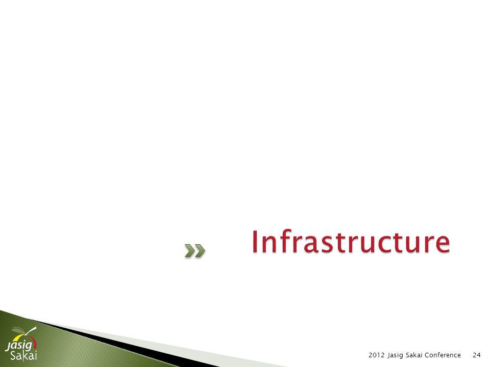 2012 Jasig Sakai Conference24
