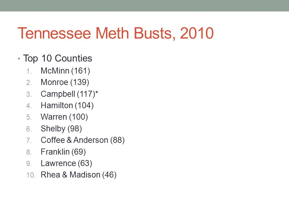 Tennessee Meth Busts, 2010 Top 10 Counties 1. McMinn (161) 2. Monroe (139) 3. Campbell (117)* 4. Hamilton (104) 5. Warren (100) 6. Shelby (98) 7. Coff