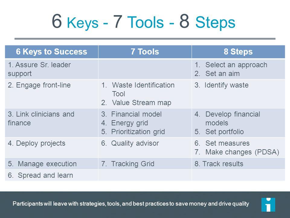 6 Keys - 7 Tools - 8 Steps 6 Keys to Success7 Tools8 Steps 1.