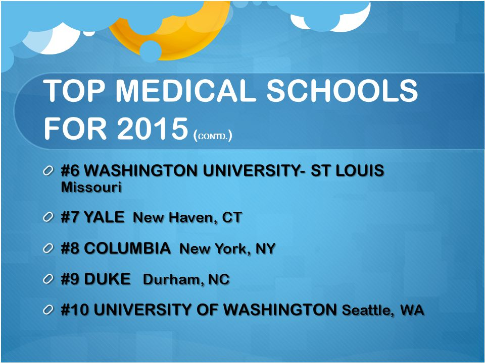 TOP MEDICAL SCHOOLS FOR 2015 ( CONTD.