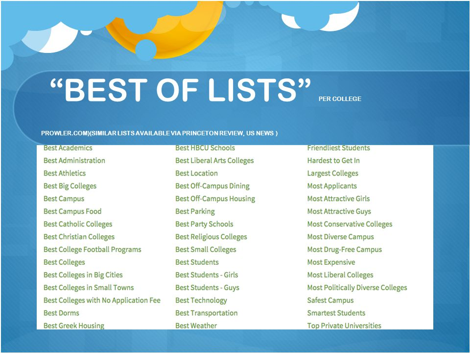 BEST OF LISTS PER COLLEGE PROWLER.COM)(SIMILAR LISTS AVAILABLE VIA PRINCETON REVIEW, US NEWS )