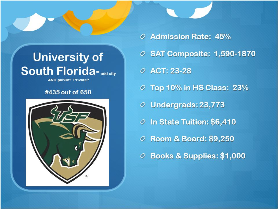 University of South Florida- add city AND public. Private.