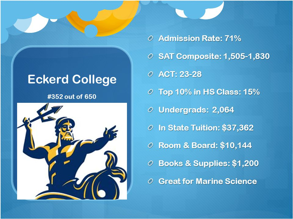 Eckerd College Admission Rate: 71% SAT Composite: 1,505-1,830 ACT: 23-28 Top 10% in HS Class: 15% Undergrads: 2,064 In State Tuition: $37,362 Room & Board: $10,144 Books & Supplies: $1,200 Great for Marine Science #352 out of 650
