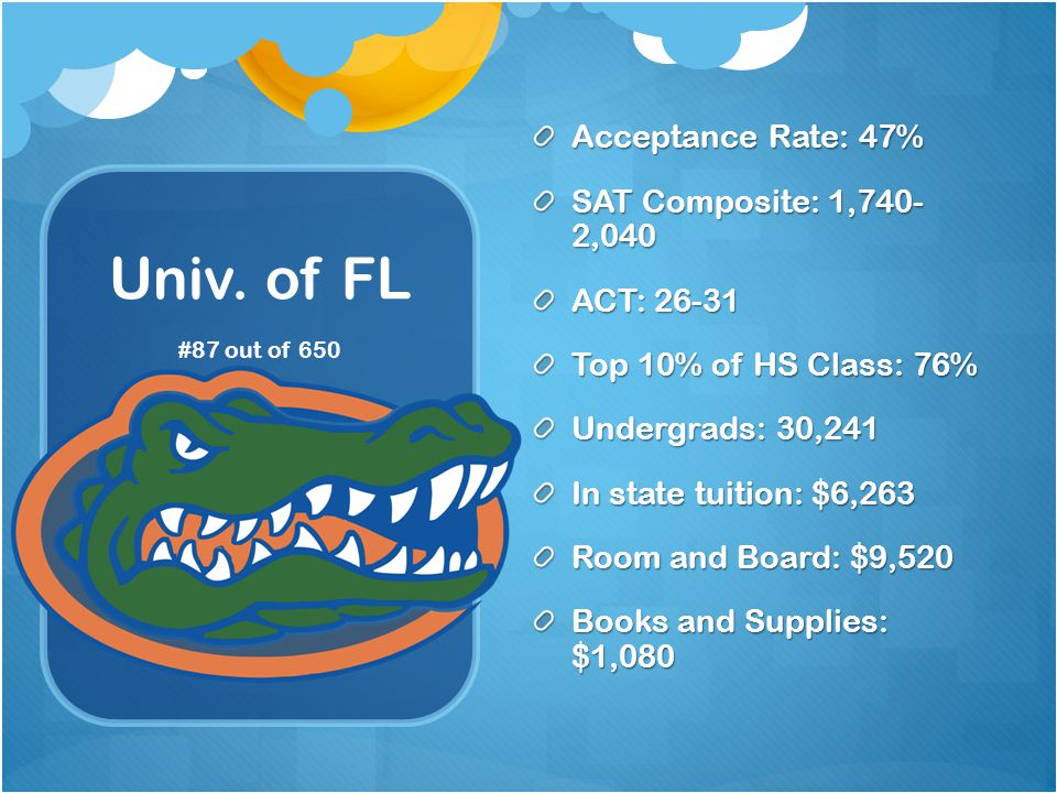 Univ. of FL Acceptance Rate: 47% SAT Composite: 1,740- 2,040 ACT: 26-31 Top 10% of HS Class: 76% Undergrads: 30,241 In state tuition: $6,263 Room and