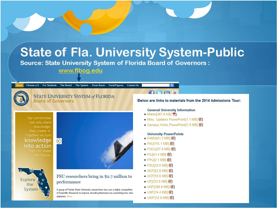 State of Fla. University System-Public Source: State University System of Florida Board of Governors : www.flbog.eduwww.flbog.edu