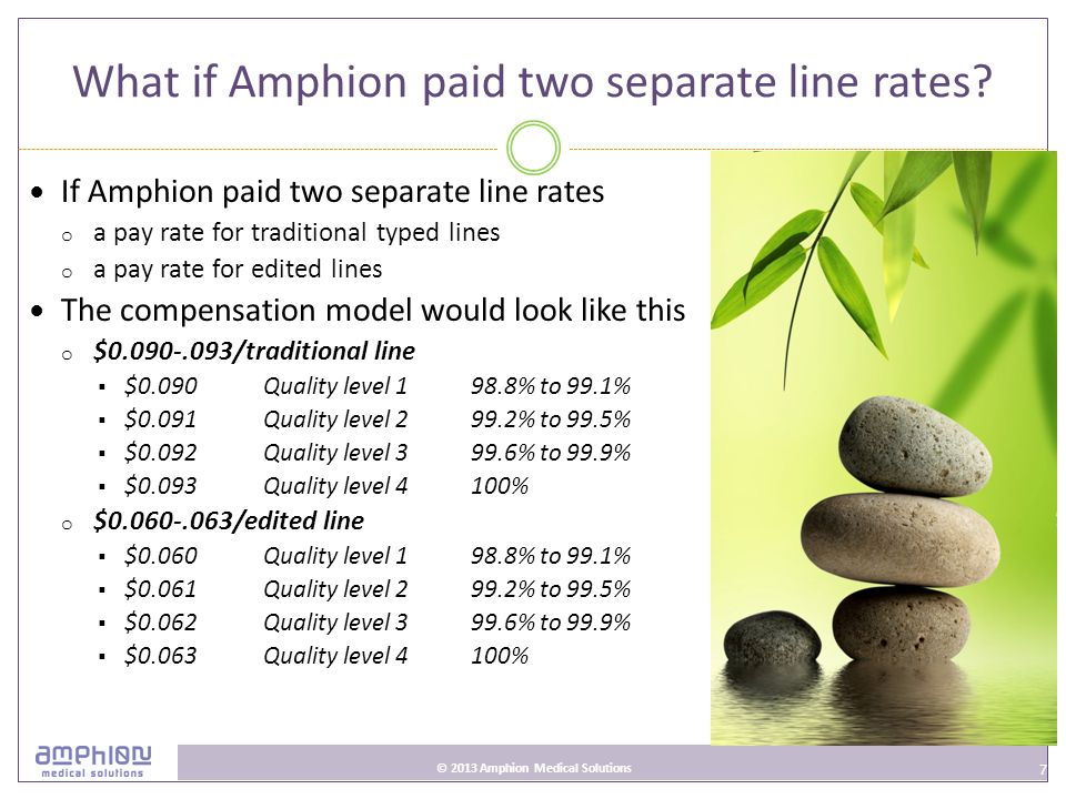 7 © 2013 Amphion Medical Solutions What if Amphion paid two separate line rates.