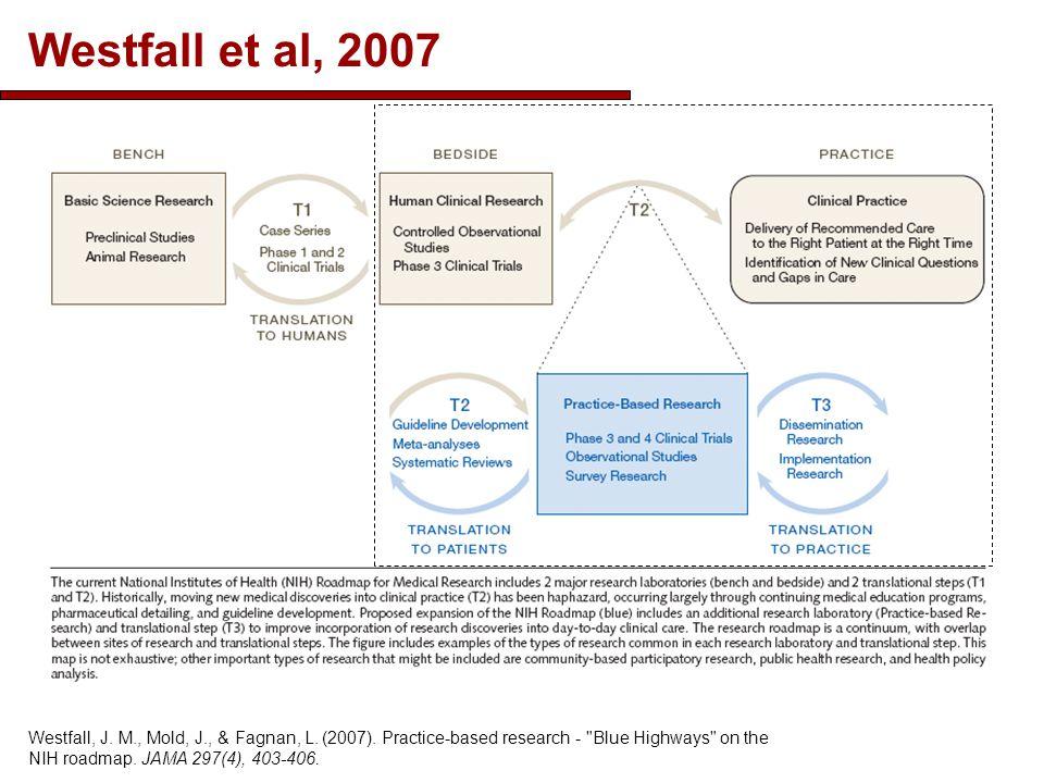 Westfall et al, 2007 Westfall, J.M., Mold, J., & Fagnan, L.