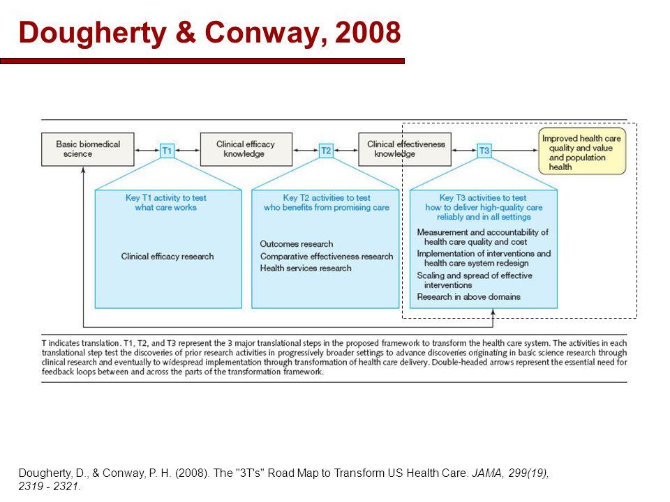 Dougherty & Conway, 2008 Dougherty, D., & Conway, P.