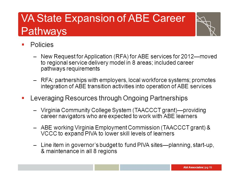 Abt Associates | pg 15 VA State Expansion of ABE Career Pathways  Policies –New Request for Application (RFA) for ABE services for 2012—moved to regi