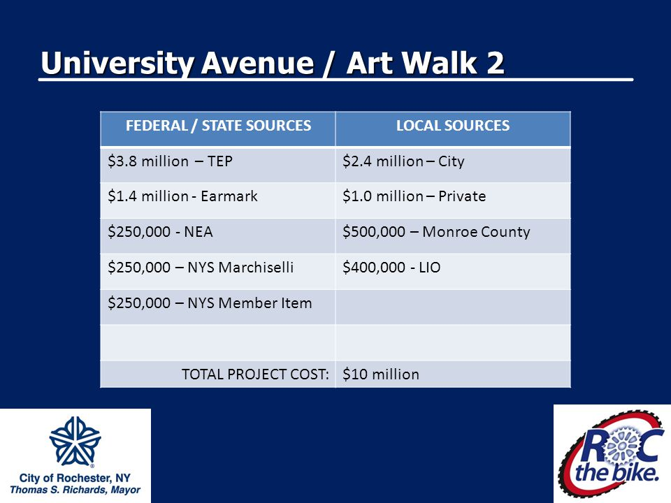 FEDERAL / STATE SOURCESLOCAL SOURCES $3.8 million – TEP$2.4 million – City $1.4 million - Earmark$1.0 million – Private $250,000 - NEA$500,000 – Monroe County $250,000 – NYS Marchiselli$400,000 - LIO $250,000 – NYS Member Item TOTAL PROJECT COST:$10 million