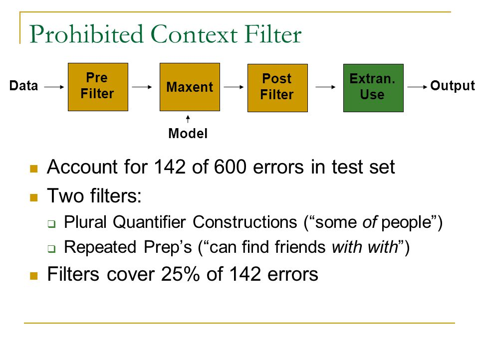 Prohibited Context Filter Account for 142 of 600 errors in test set Two filters:  Plural Quantifier Constructions ( some of people )  Repeated Prep's ( can find friends with with ) Filters cover 25% of 142 errors Model Maxent Pre Filter DataOutput Post Filter Extran.