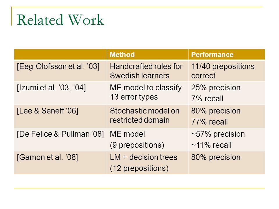 Related Work MethodPerformance [Eeg-Olofsson et al.