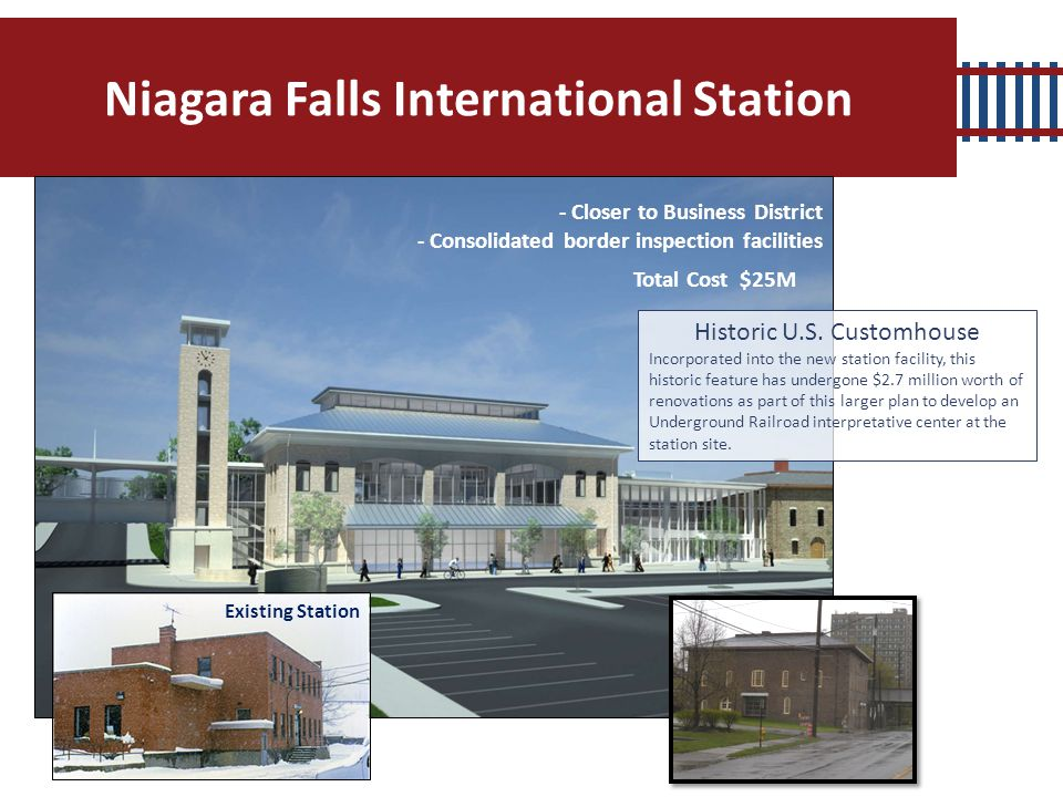 Niagara Falls International Station - Closer to Business District - Consolidated border inspection facilities Existing Station Total Cost $25M Historic U.S.