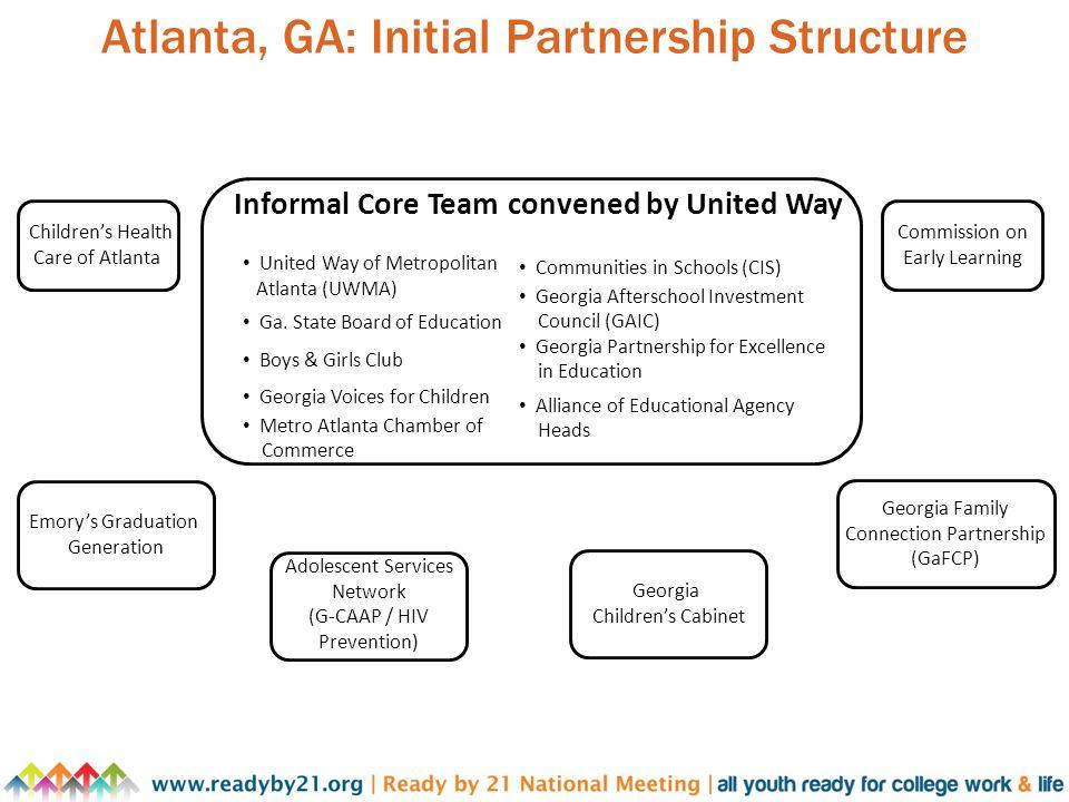 United Way of Metropolitan Atlanta (UWMA) Ga.