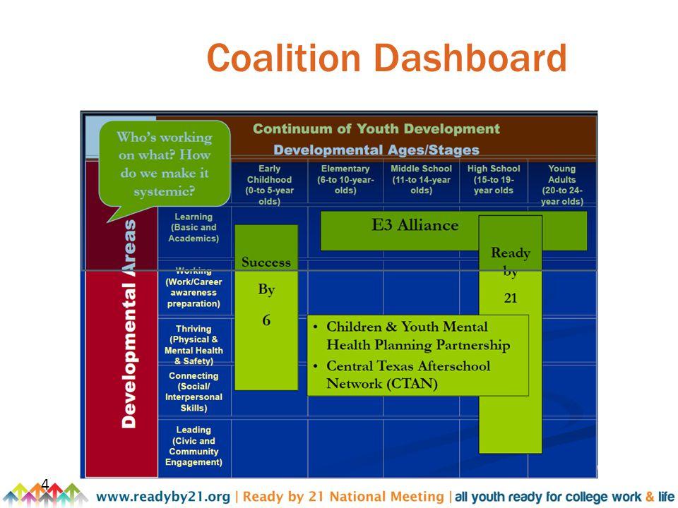4 Coalition Dashboard