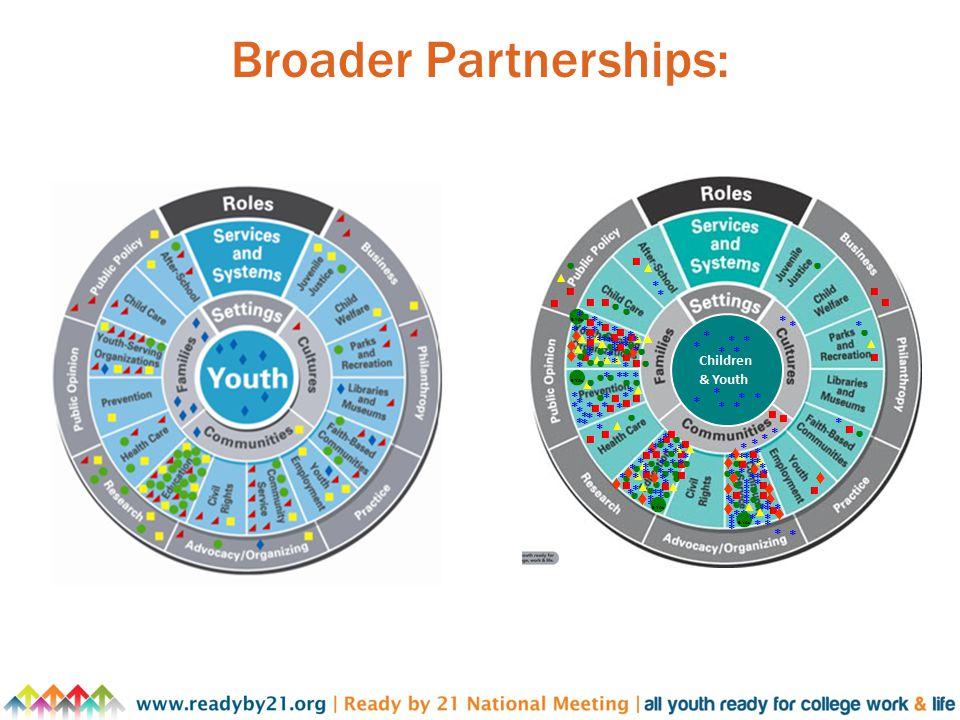 Broader Partnerships: