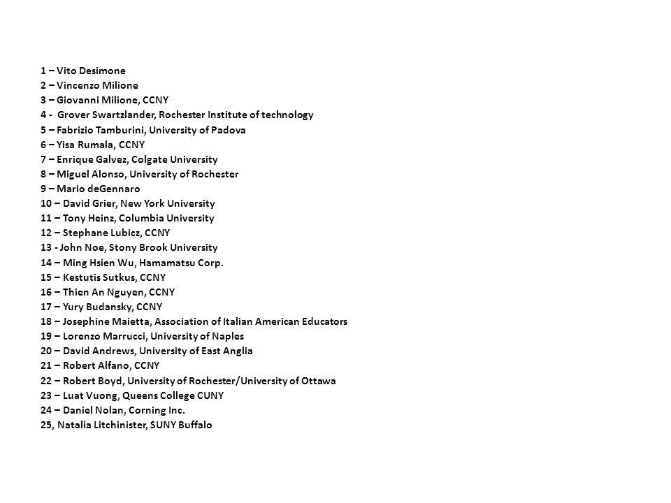 1 – Vito Desimone 2 – Vincenzo Milione 3 – Giovanni Milione, CCNY 4 - Grover Swartzlander, Rochester Institute of technology 5 – Fabrizio Tamburini, University of Padova 6 – Yisa Rumala, CCNY 7 – Enrique Galvez, Colgate University 8 – Miguel Alonso, University of Rochester 9 – Mario deGennaro 10 – David Grier, New York University 11 – Tony Heinz, Columbia University 12 – Stephane Lubicz, CCNY 13 - John Noe, Stony Brook University 14 – Ming Hsien Wu, Hamamatsu Corp.