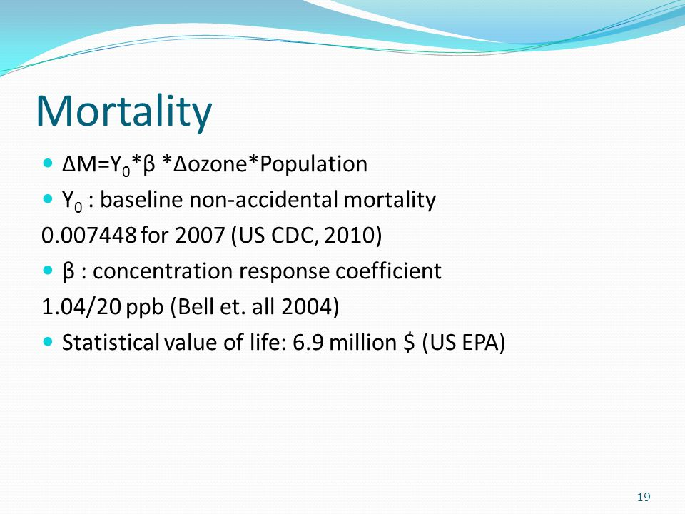 Mortality ∆M=Y 0 *β *∆ozone*Population Y 0 : baseline non-accidental mortality 0.007448 for 2007 (US CDC, 2010) β : concentration response coefficient 1.04/20 ppb (Bell et.