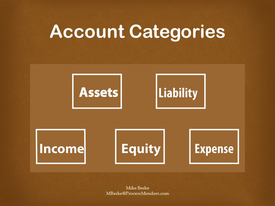 Account Categories