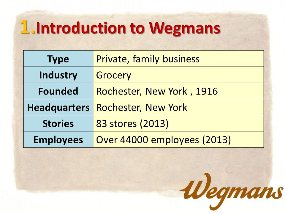 1. Introduction to Wegmans TypePrivate, family business IndustryGrocery FoundedRochester, New York, 1916 HeadquartersRochester, New York Stories83 sto