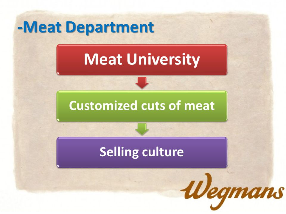 -Meat Department Meat University Customized cuts of meatSelling culture