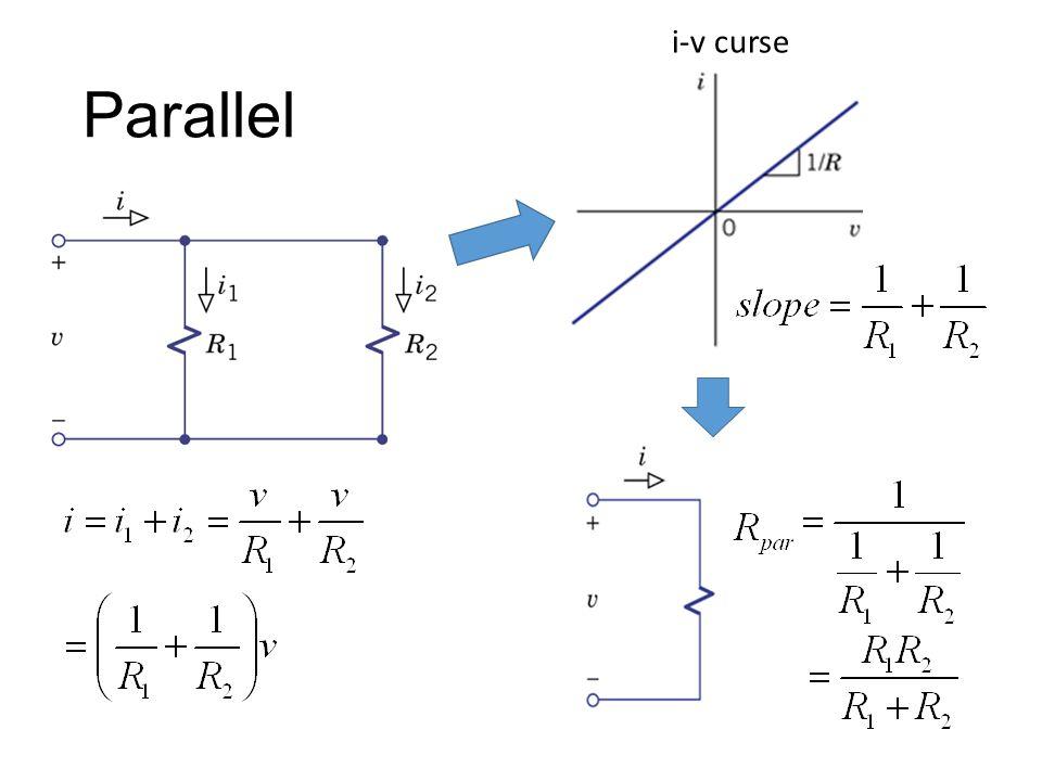 Parallel i-v curse