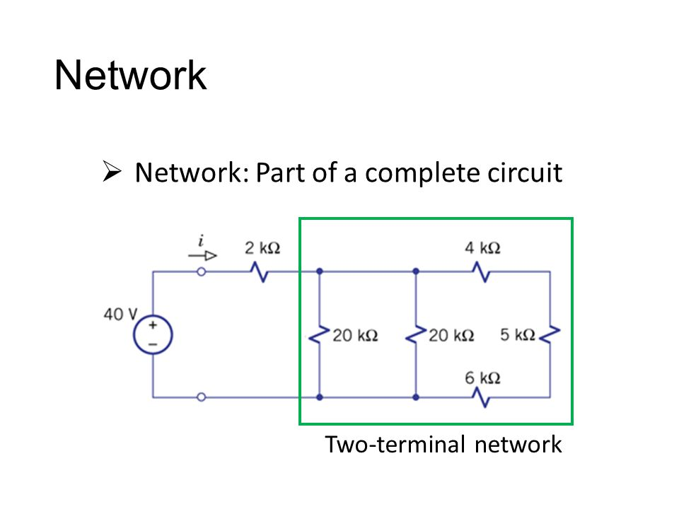 Network Two-terminal network  Network: Part of a complete circuit
