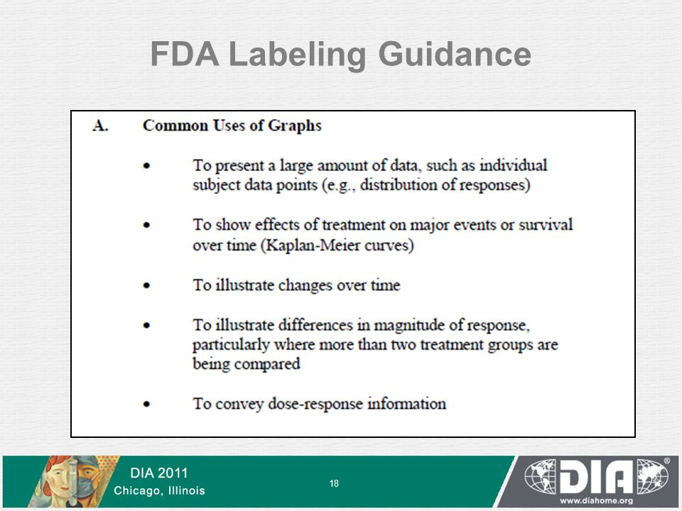 FDA Labeling Guidance 18