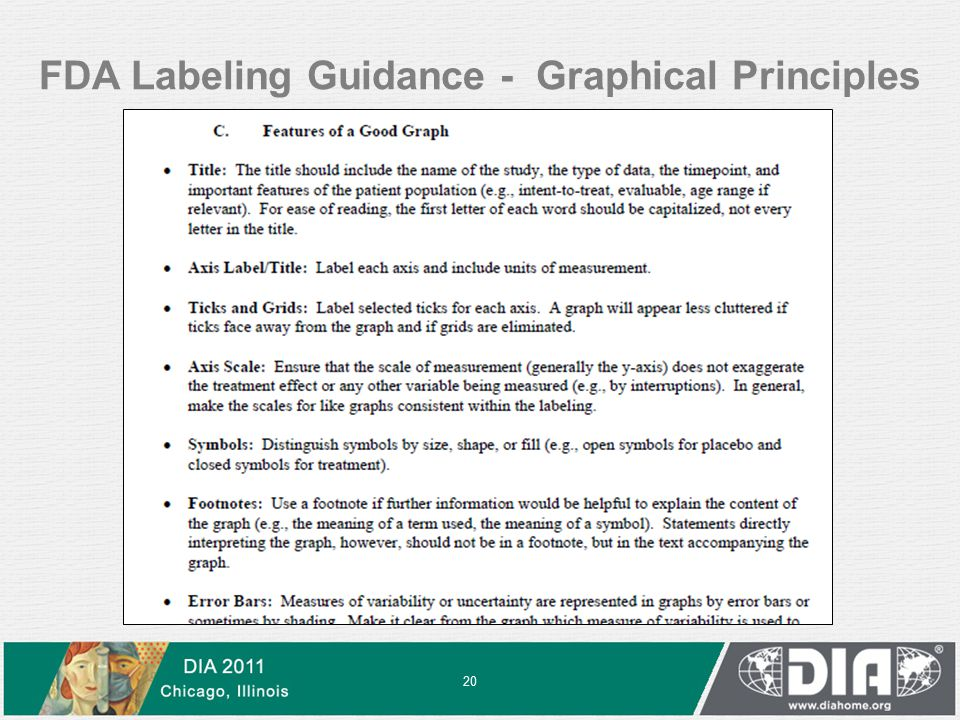 FDA Labeling Guidance - Graphical Principles 20