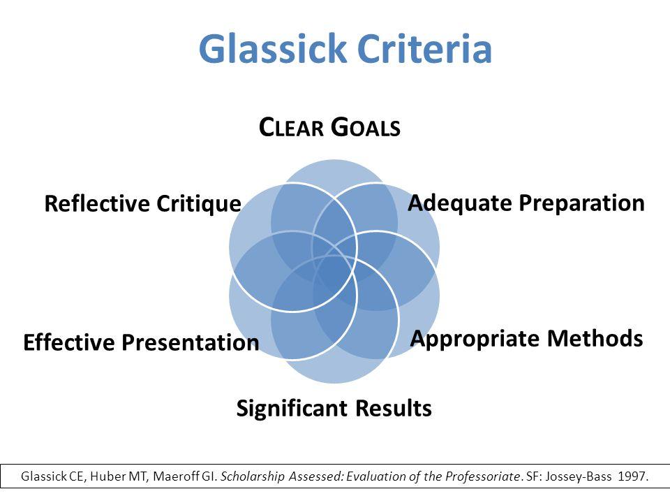 Glassick Criteria C LEAR G OALS Adequate Preparation Appropriate Methods Significant Results Effective Presentation Reflective Critique Glassick CE, Huber MT, Maeroff GI.