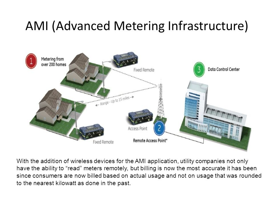 AMI (Advanced Metering Infrastructure) With the addition of wireless devices for the AMI application, utility companies not only have the ability to read meters remotely, but billing is now the most accurate it has been since consumers are now billed based on actual usage and not on usage that was rounded to the nearest kilowatt as done in the past.