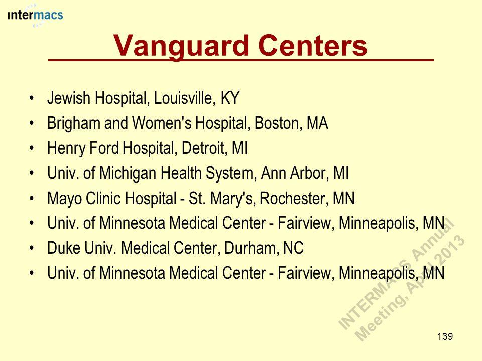 Vanguard Centers Jewish Hospital, Louisville, KY Brigham and Women's Hospital, Boston, MA Henry Ford Hospital, Detroit, MI Univ. of Michigan Health Sy
