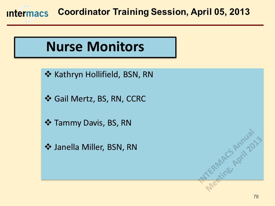 Coordinator Training Session, April 05, 2013 Nurse Monitors 78 INTERMACS Annual Meeting, April 2013