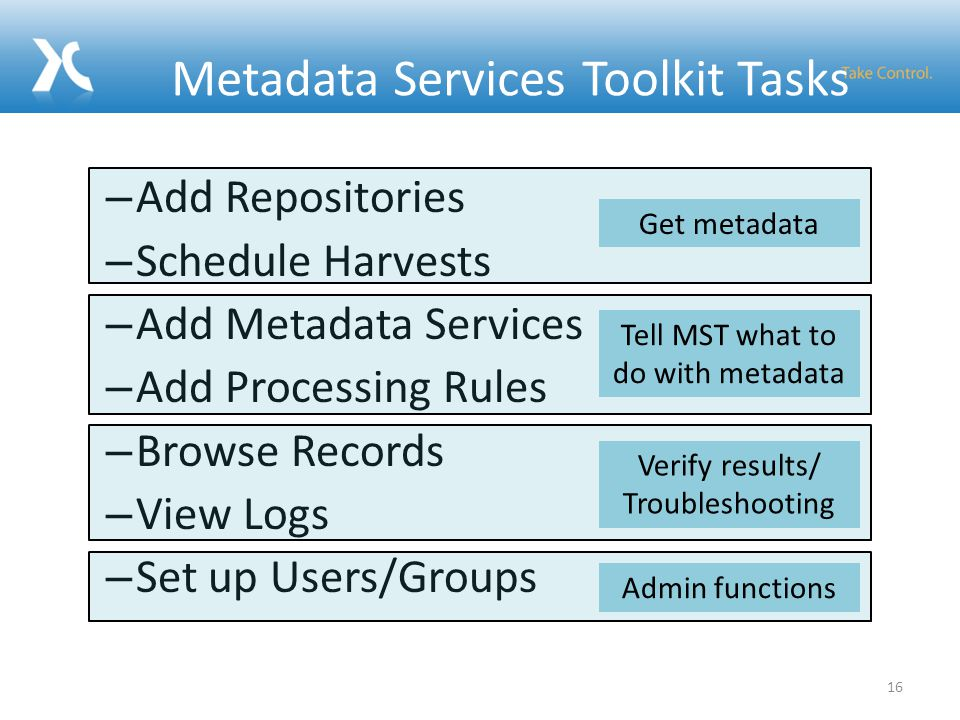 Metadata Services Toolkit Tasks – Add Repositories – Schedule Harvests – Add Metadata Services – Add Processing Rules – Browse Records – View Logs – Set up Users/Groups 16 Get metadata Verify results/ Troubleshooting Tell MST what to do with metadata Admin functions