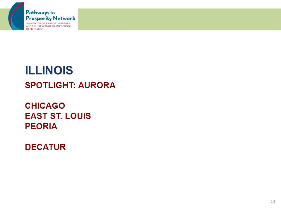 AURORA, ILLINOIS Greater Aurora Regional Chamber of Commerce serves as regional intermediary –Catalyst Committee: top level administrators across stakeholders –Leadership Committee: top level leadership across stakeholders –Subcommittees for each pathway and Workplace Acumen 4 districts committed to programs of study that integrate stackable, marketable credentials and work-based learning – Fall 2015 Strong postsecondary partnerships 15