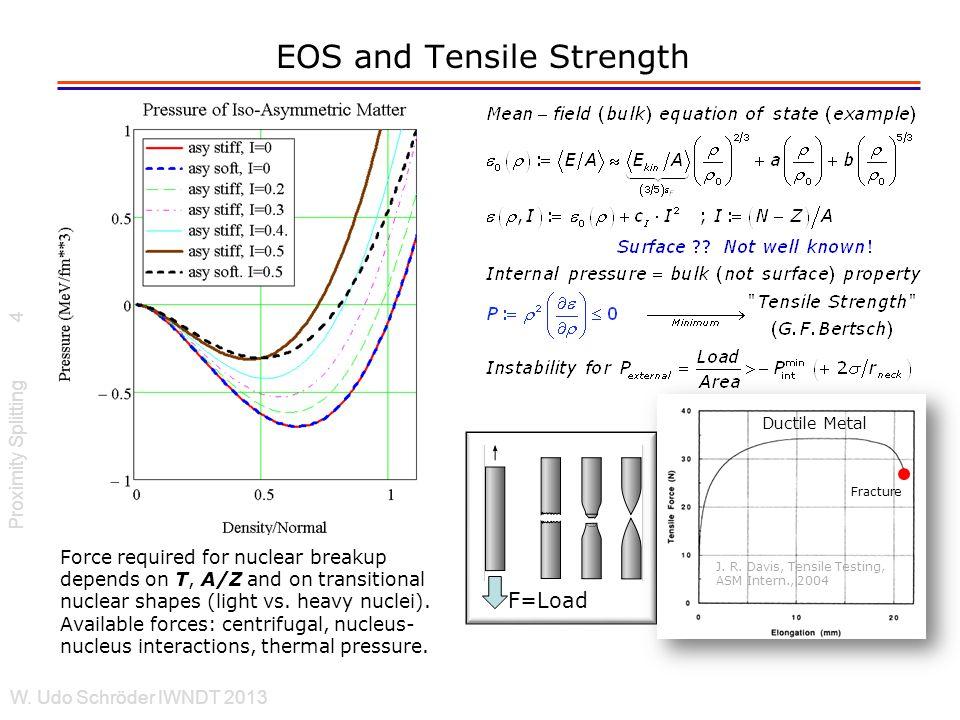 EOS and Tensile Strength Proximity Splitting W.Udo Schröder IWNDT 2013 5 J.