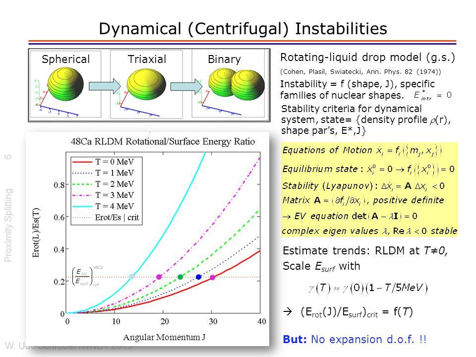 Isoscaling in Dynamic PLF* Splitting ( 48 Ca+ 112,124 Sn) Proximity Splitting W.